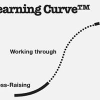 Relationships Are Learning Curves